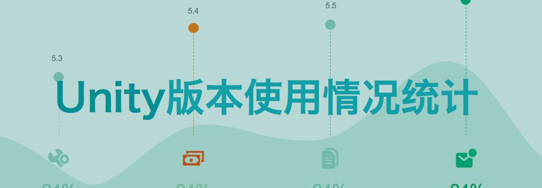 Unity版本使用情况统计报告